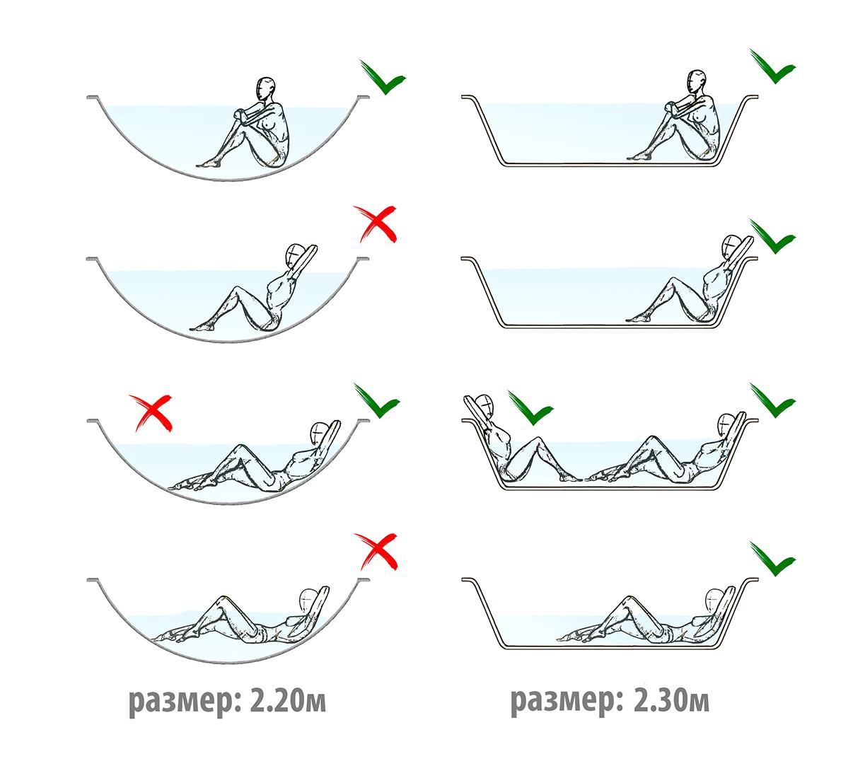 сравнение формы чанов